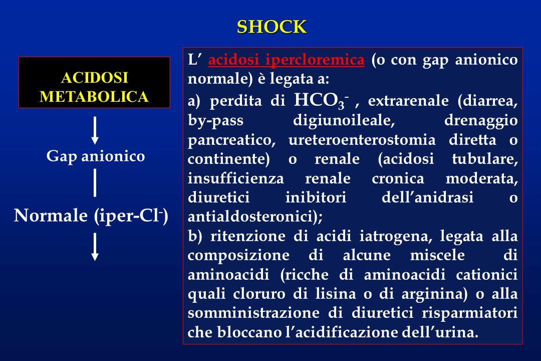 SHOCK ACIDOSI METABOLICA Gap anionico Normale (iper-Cl - ) L acidosi ipercloremica (o con gap anionico normale) è legata a: a) perdita di HCO 3 -, ext