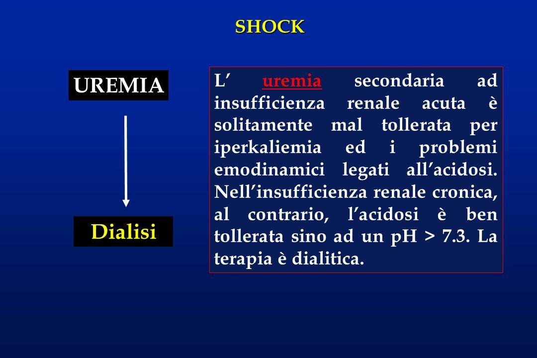 SHOCK UREMIA Dialisi L uremia secondaria ad insufficienza renale acuta è solitamente mal tollerata per iperkaliemia ed i problemi emodinamici legati a