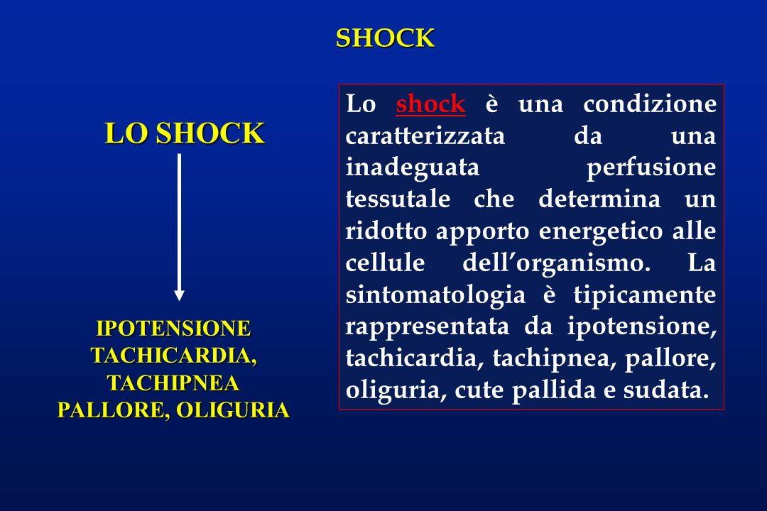 SHOCK LO SHOCK Lo shock è una condizione caratterizzata da una inadeguata perfusione tessutale che determina un ridotto apporto energetico alle cellul