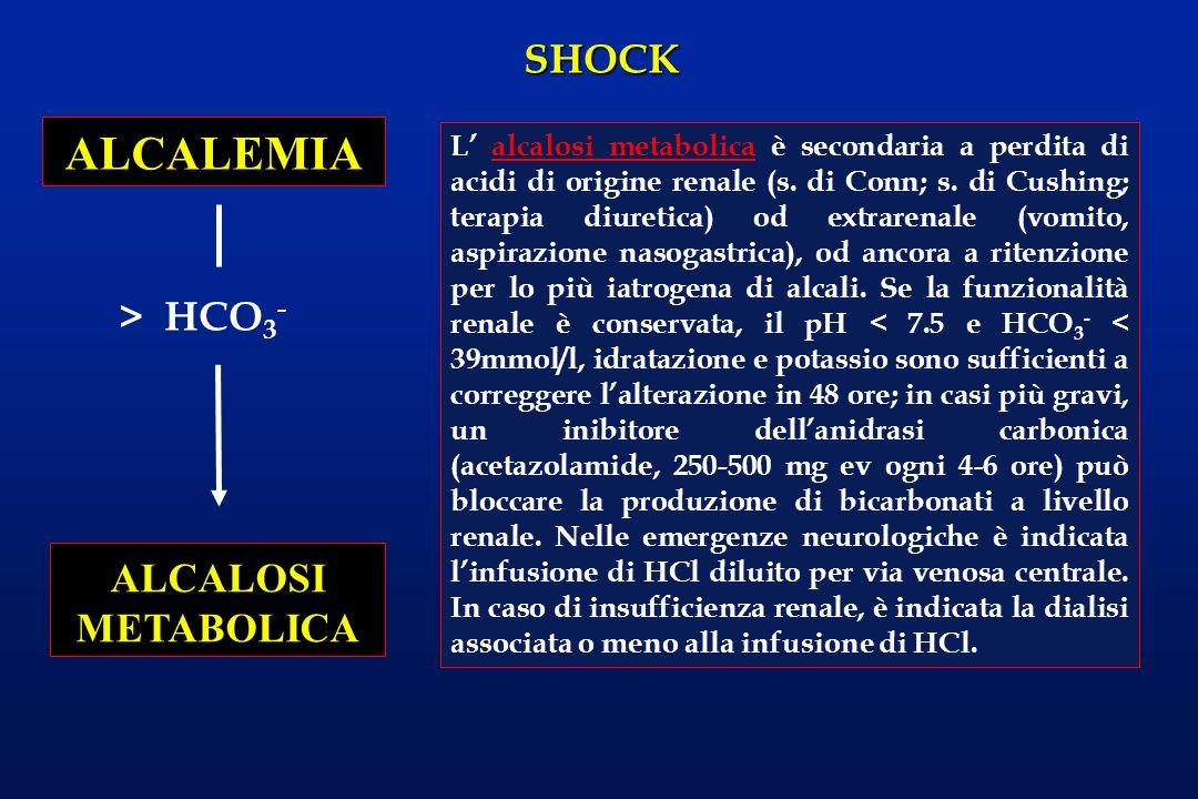 SHOCK > HCO 3 - ALCALEMIA ALCALOSI METABOLICA L alcalosi metabolica è secondaria a perdita di acidi di origine renale (s. di Conn; s. di Cushing; tera