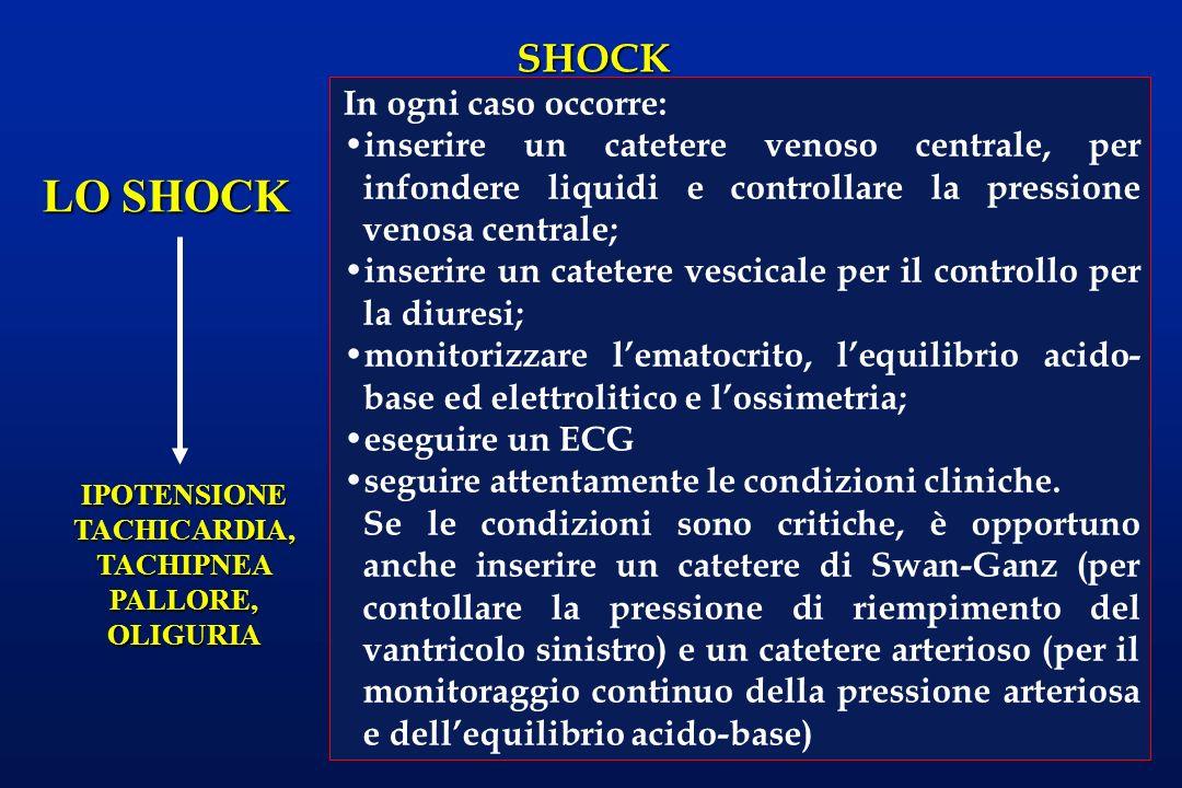 SHOCK LO SHOCK In ogni caso occorre: inserire un catetere venoso centrale, per infondere liquidi e controllare la pressione venosa centrale; inserire
