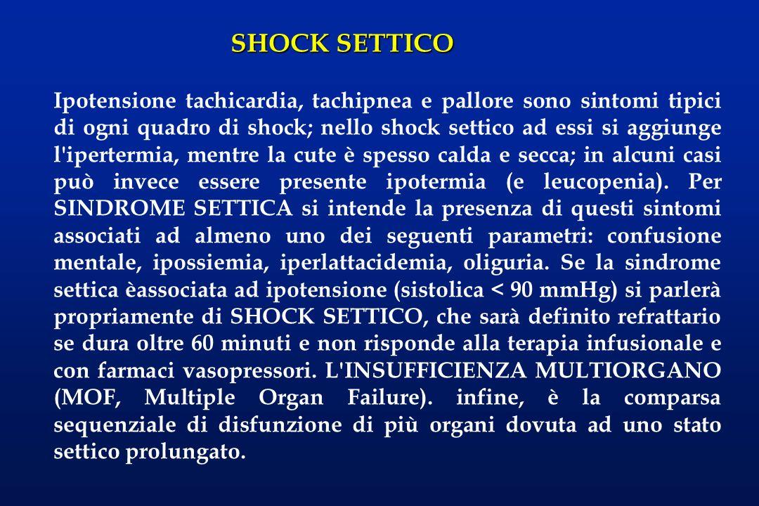 SHOCK SETTICO Ipotensione tachicardia, tachipnea e pallore sono sintomi tipici di ogni quadro di shock; nello shock settico ad essi si aggiunge l'iper