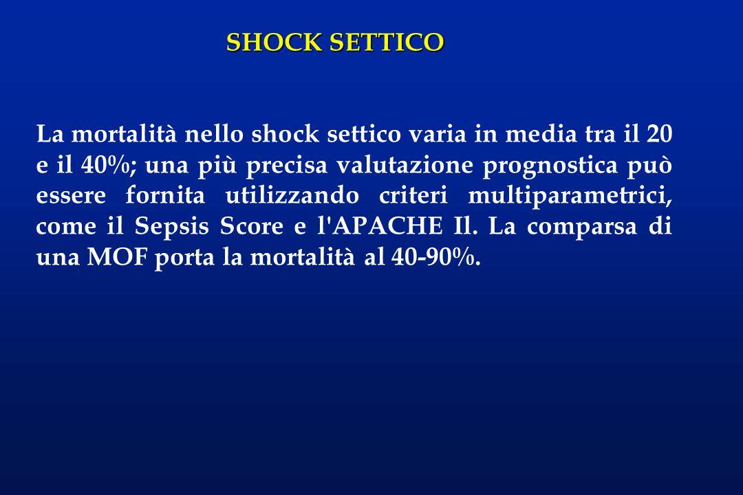 SHOCK SETTICO La mortalità nello shock settico varia in media tra il 20 e il 40%; una più precisa valutazione prognostica può essere fornita utilizzan