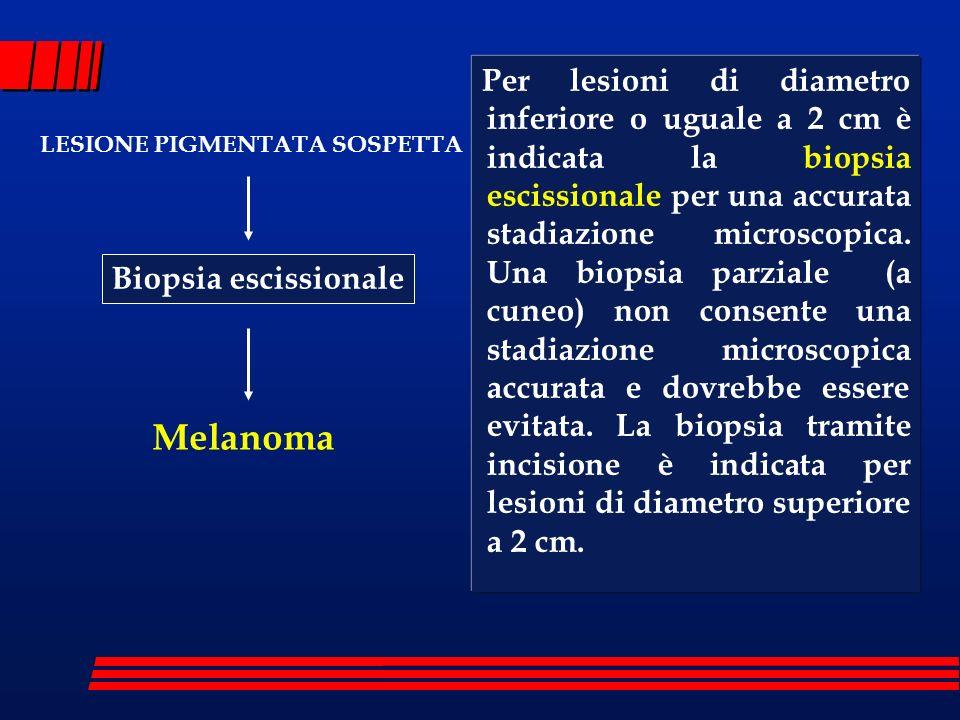 Biopsia escissionale Melanoma Per lesioni di diametro inferiore o uguale a 2 cm è indicata la biopsia escissionale per una accurata stadiazione micros