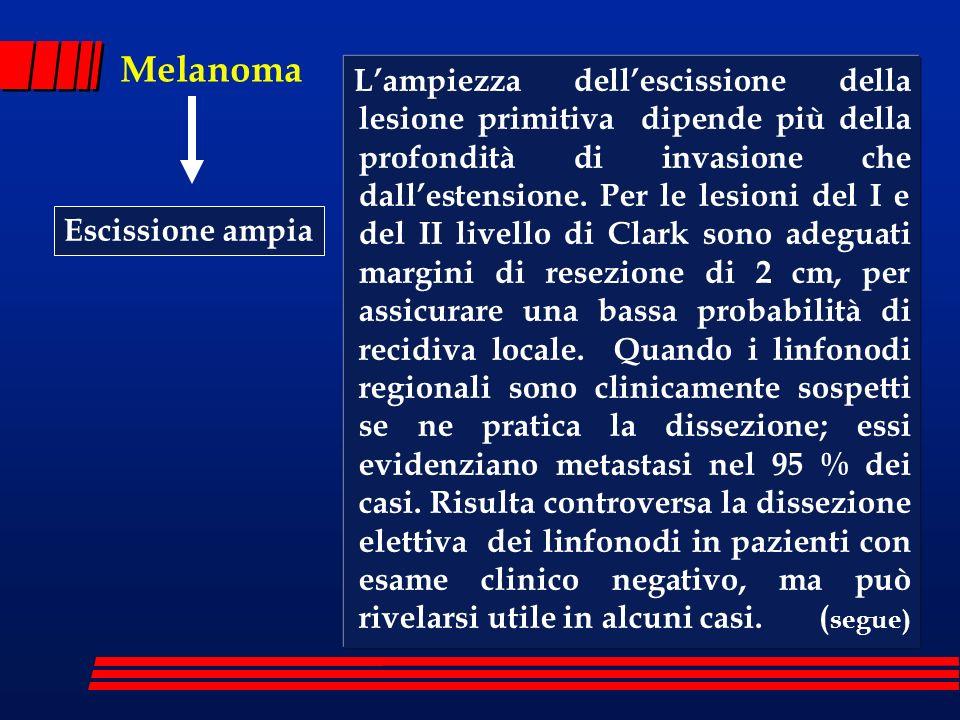 Melanoma Escissione ampia Lampiezza dellescissione della lesione primitiva dipende più della profondità di invasione che dallestensione. Per le lesion