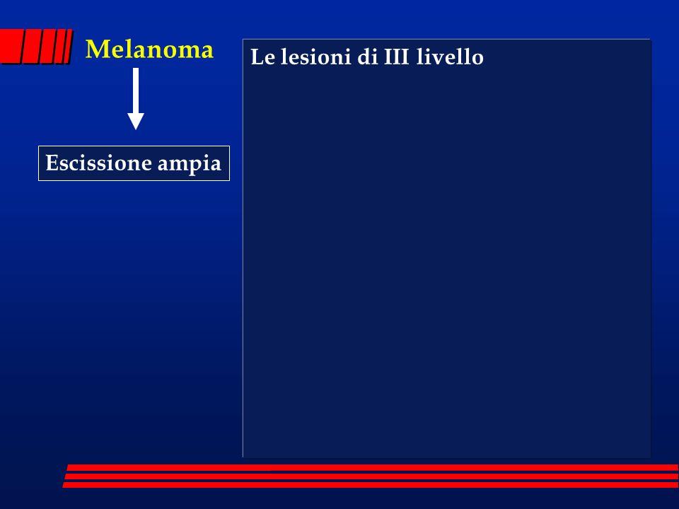 LESIONE PIGMENTATA SOSPETTA Biopsia escissionale Melanoma Nevo benigno Escissione ampia Stadiazione microscopica