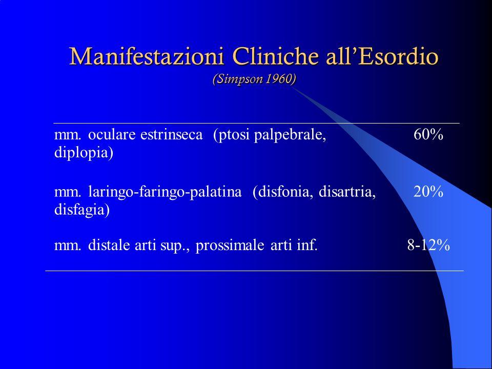 Epidemiologia Colpisce tutte le razze. Incidenza: 1:20.000 ab/anno Prevalenza: 43-84 /1.000.000 ab. F>M Fascia detà colpita 10-70 aa. Distribuzione bi