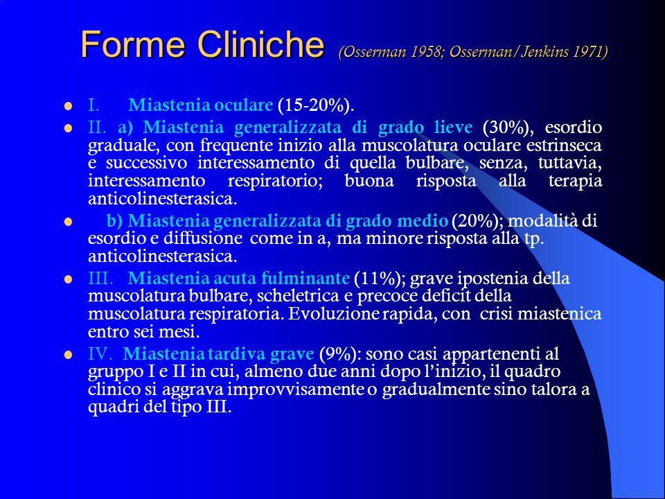 Manifestazioni Cliniche allEsordio (Joint 1998) Ptosi, diplopia, visione offuscata53 % Ipostenia aa inferiori10 % Astenia generalizzata9 % Disfagia6 %