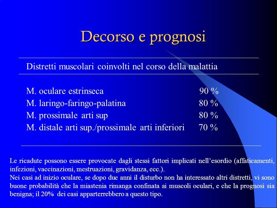 Forme Cliniche (Osserman 1958; Osserman/Jenkins 1971) I. Miastenia oculare (15-20%). II. a) Miastenia generalizzata di grado lieve (30%), esordio grad