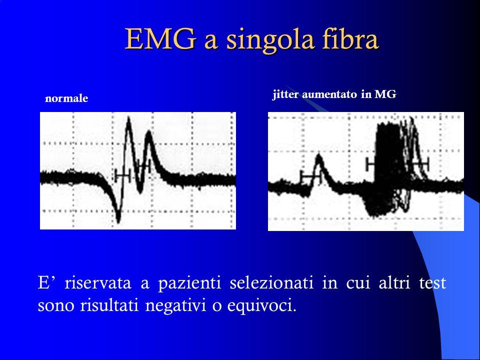 Esami elettrodiagnostici La stimolazione ripetitiva del nervo spesso offre utile evidenza diagnostica di MG. La terapia anticolinesterasica dovrebbe e