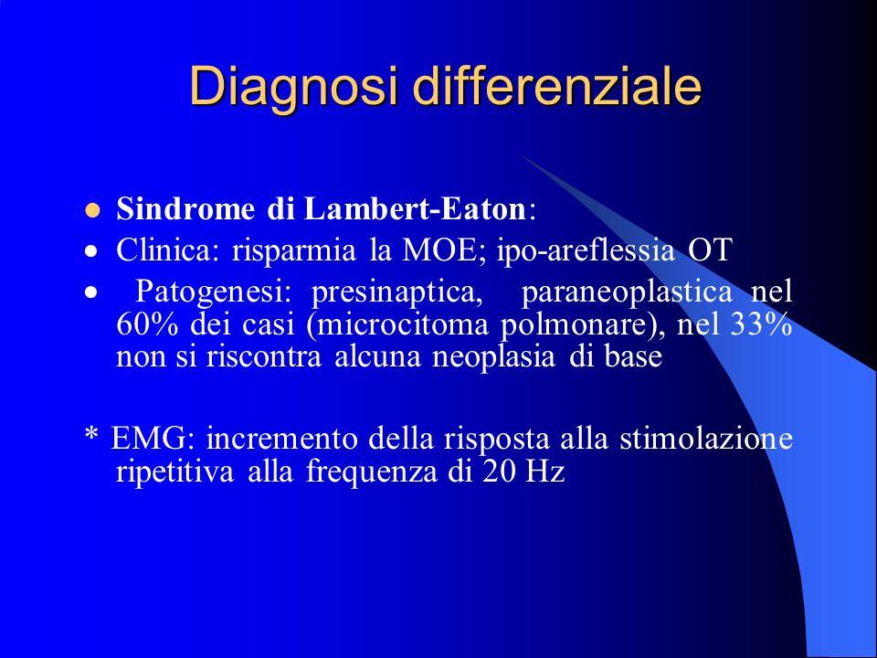 EMG a singola fibra E riservata a pazienti selezionati in cui altri test sono risultati negativi o equivoci. normale jitter aumentato in MG