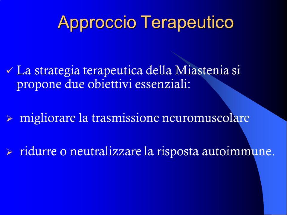 Diagnosi differenziale M. di Graves: Clinica: diplopia, esoftalmo, segni di ipertiroidismo Patogenesi: autoimmune Compressione estrinseca dei nervi cr
