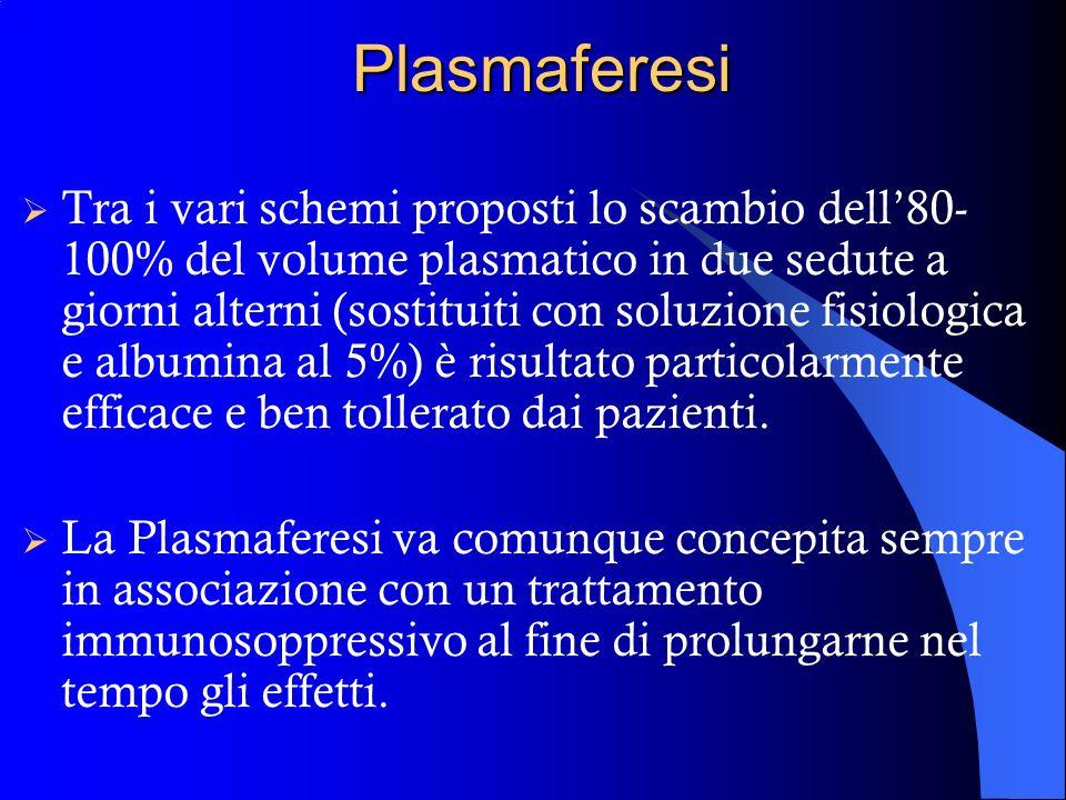 Plasmaferesi Crisi miastenica Deterioramento clinico legato allinizio del trattamento steroideo o periodo di non efficacia iniziale del trattamento co