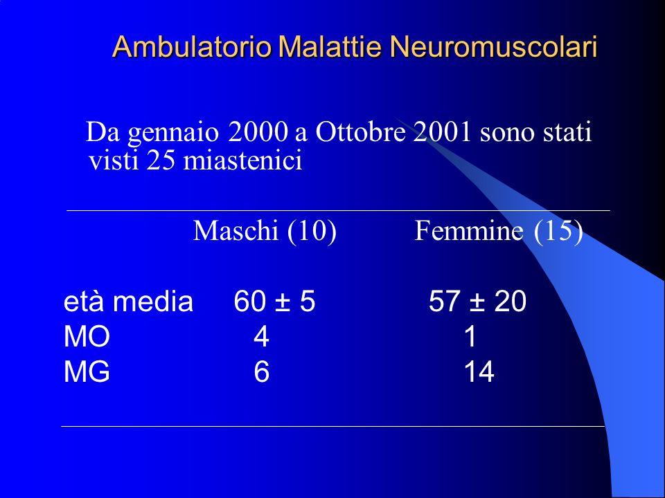 Timectomia I risultati clinici delle principali casistiche sino ad oggi pubblicate sono talvolta discordanti, ma le esperienze più accreditate consigl