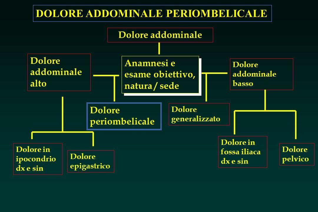 Dolore addominale alto Dolore addominale basso Anamnesi e esame obiettivo, natura / sede Dolore in ipocondrio dx e sin Dolore epigastrico Dolore in fo