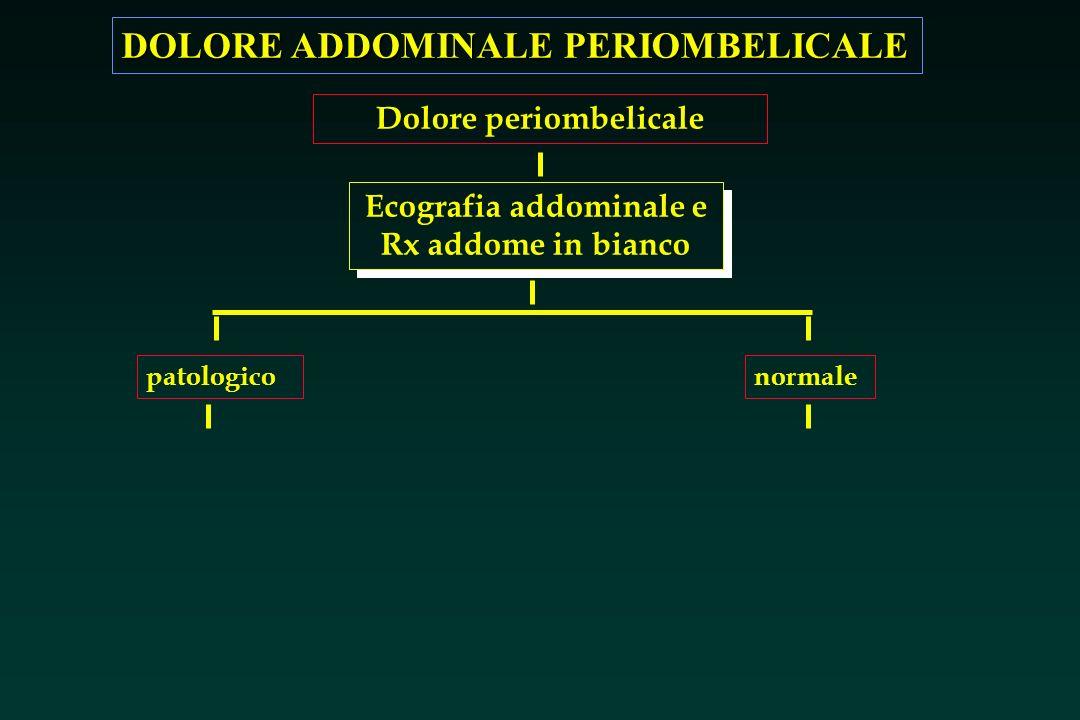 DOLORE ADDOMINALE PERIOMBELICALE Dolore periombelicale Ecografia addominale e Rx addome in bianco patologiconormale