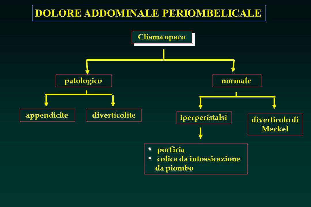 DOLORE ADDOMINALE PERIOMBELICALE patologiconormale Clisma opaco diverticoliteappendicite diverticolo di Meckel iperperistalsi porfiria colica da intos