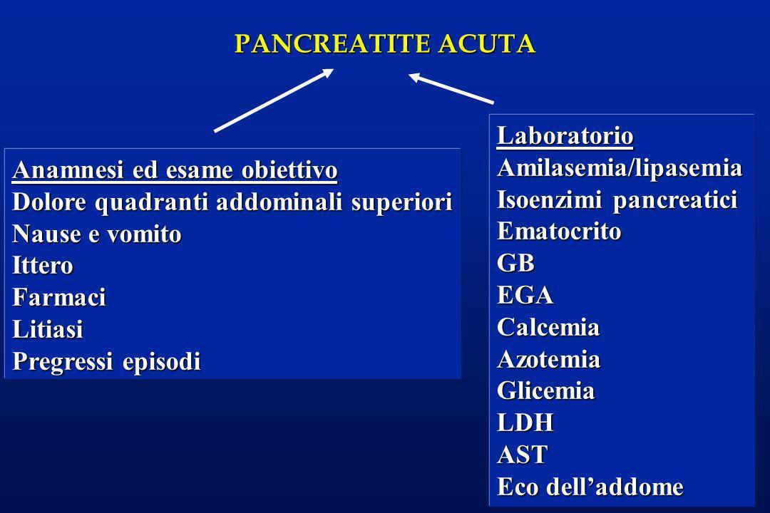 PANCREATITE ACUTA Anamnesi ed esame obiettivo Dolore quadranti addominali superiori Nause e vomito ItteroFarmaciLitiasi Pregressi episodi LaboratorioA