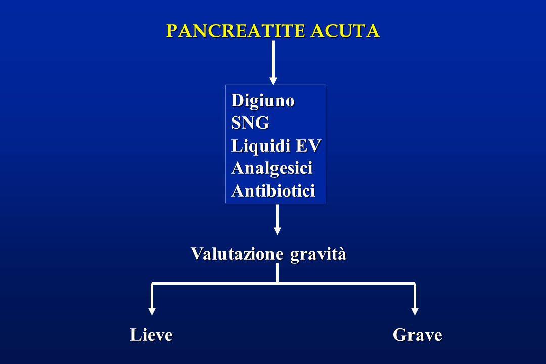 PANCREATITE ACUTA Valutazione gravità DigiunoSNG Liquidi EV AnalgesiciAntibiotici LieveGrave