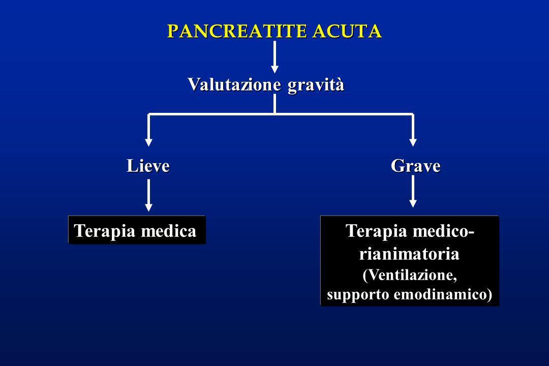 PANCREATITE ACUTA Valutazione gravità LieveGrave Terapia medica Terapia medico- rianimatoria(Ventilazione, supporto emodinamico)