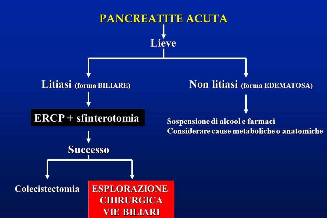 PANCREATITE ACUTA Litiasi (forma BILIARE) Lieve ERCP + sfinterotomia Non litiasi (forma EDEMATOSA) Sospensione di alcool e farmaci Considerare cause m
