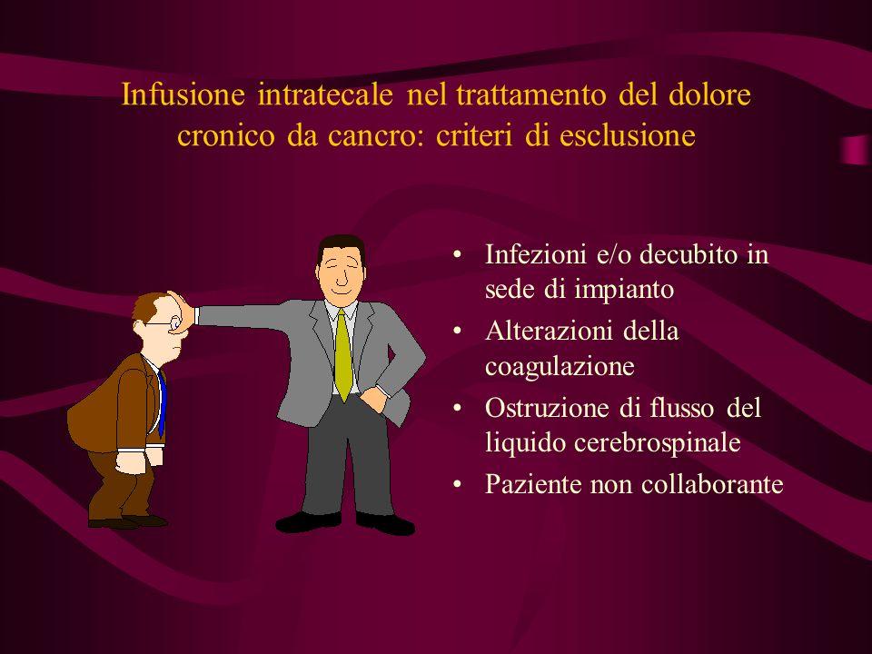Infusione intratecale nel trattamento del dolore cronico da cancro: criteri di esclusione Infezioni e/o decubito in sede di impianto Alterazioni della