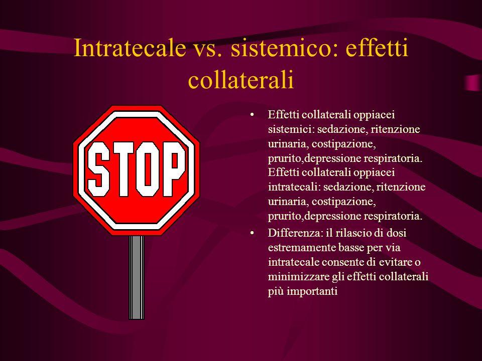 Intratecale vs. sistemico: effetti collaterali Effetti collaterali oppiacei sistemici: sedazione, ritenzione urinaria, costipazione, prurito,depressio
