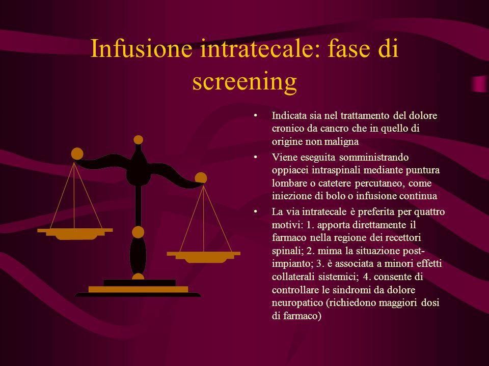 Infusione intratecale: fase di screening Indicata sia nel trattamento del dolore cronico da cancro che in quello di origine non maligna Viene eseguita