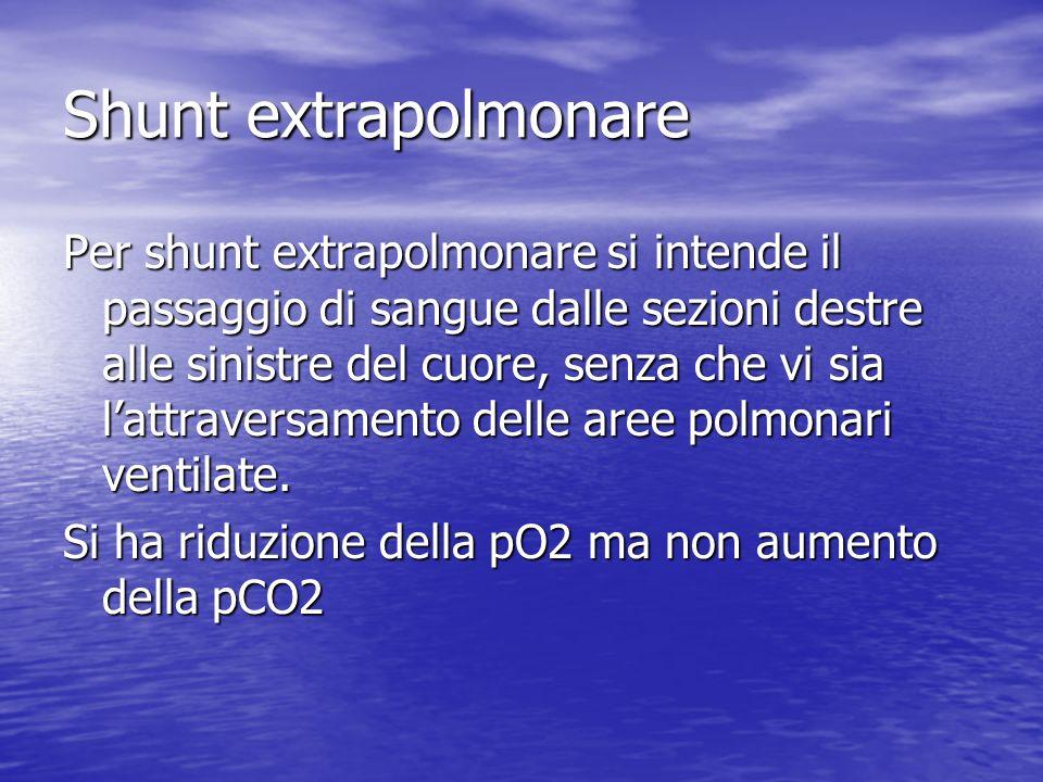 Shunt extrapolmonare Per shunt extrapolmonare si intende il passaggio di sangue dalle sezioni destre alle sinistre del cuore, senza che vi sia lattrav