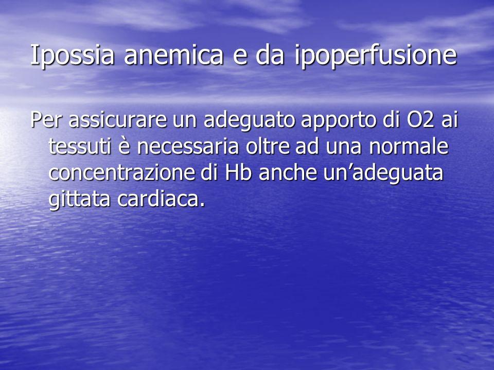 Ipossia anemica e da ipoperfusione Per assicurare un adeguato apporto di O2 ai tessuti è necessaria oltre ad una normale concentrazione di Hb anche unadeguata gittata cardiaca.