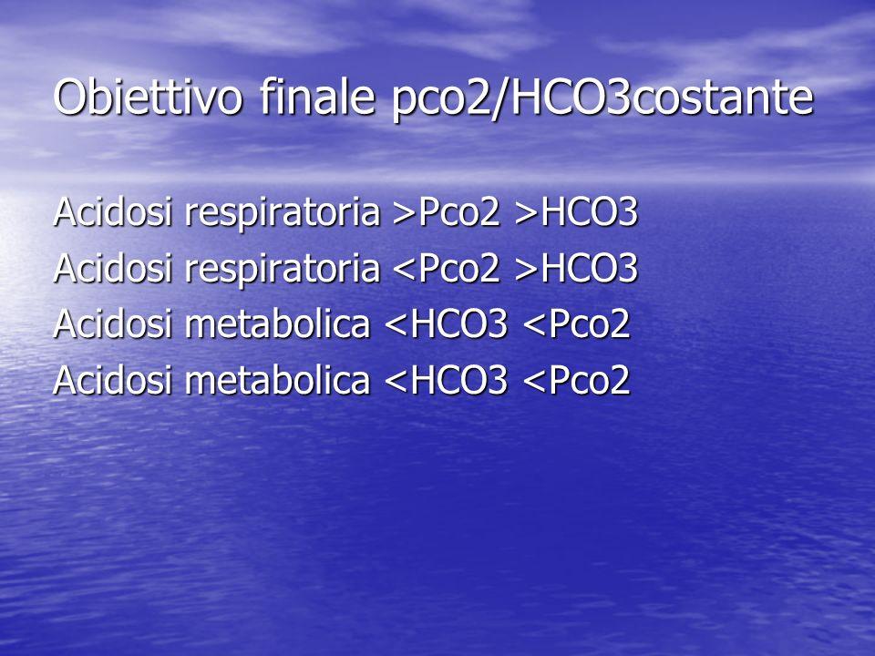 Obiettivo finale pco2/HCO3costante Acidosi respiratoria >Pco2 >HCO3 Acidosi respiratoria HCO3 Acidosi metabolica <HCO3 <Pco2