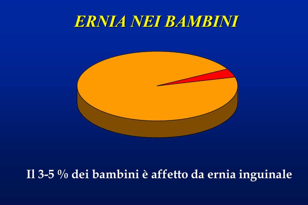 Il 3-5 % dei bambini è affetto da ernia inguinale ERNIA NEI BAMBINI