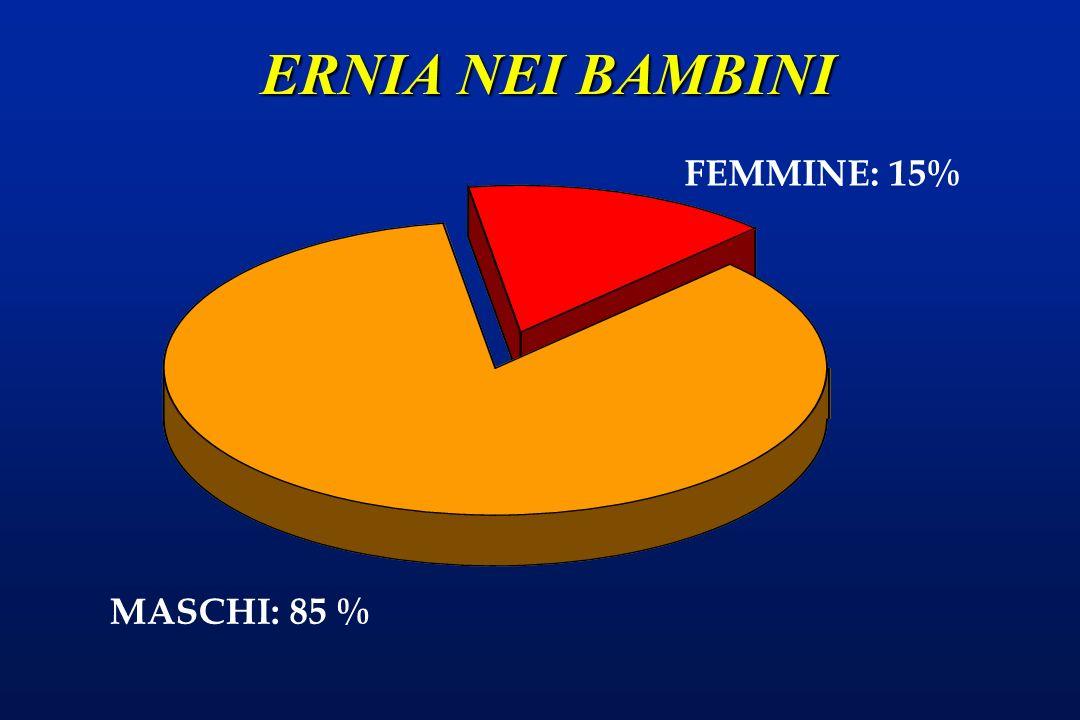 MASCHI: 85 % FEMMINE: 15%