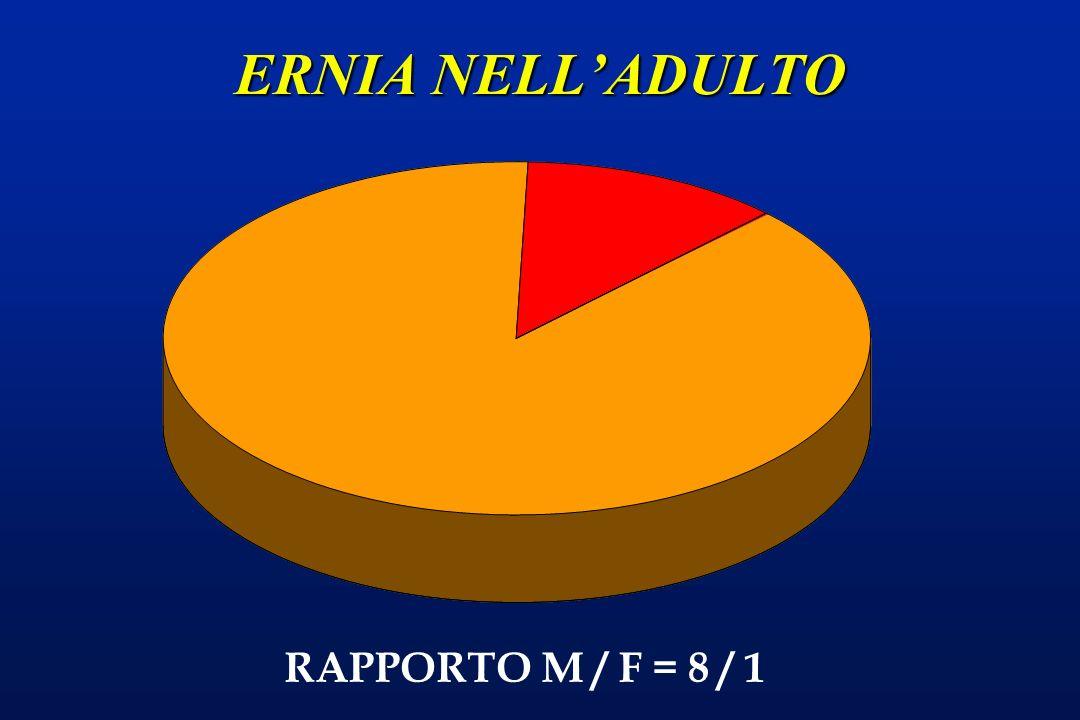 ERNIA NELLADULTO RAPPORTO M / F = 8 / 1