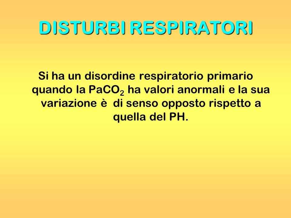 DISTURBI RESPIRATORI Si ha un disordine respiratorio primario quando la PaCO 2 ha valori anormali e la sua variazione è di senso opposto rispetto a qu