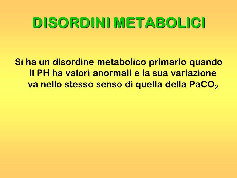 DISORDINI METABOLICI Si ha un disordine metabolico primario quando il PH ha valori anormali e la sua variazione va nello stesso senso di quella della
