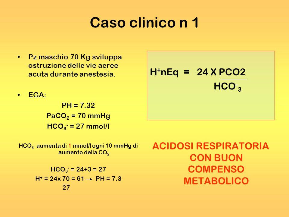 Caso clinico n 1 Pz maschio 70 Kg sviluppa ostruzione delle vie aeree acuta durante anestesia. EGA: PH = 7.32 PaCO 2 = 70 mmHg HCO 3 - = 27 mmol/l HCO