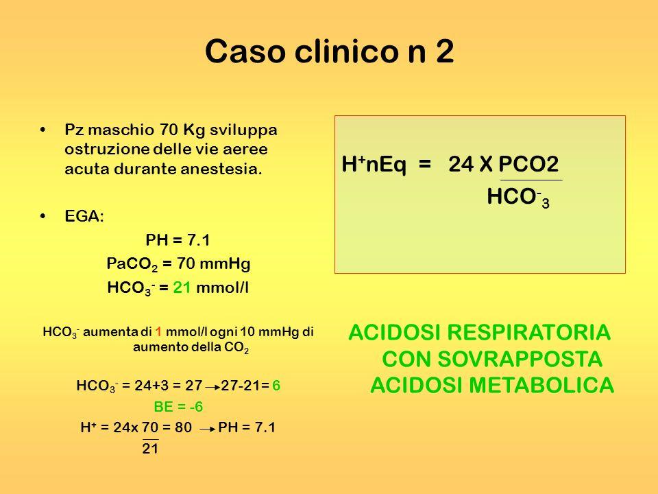 Caso clinico n 2 Pz maschio 70 Kg sviluppa ostruzione delle vie aeree acuta durante anestesia. EGA: PH = 7.1 PaCO 2 = 70 mmHg HCO 3 - = 21 mmol/l HCO