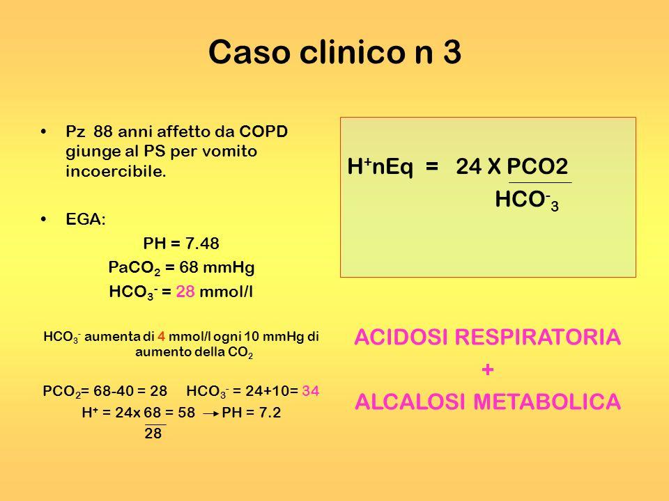 Caso clinico n 3 Pz 88 anni affetto da COPD giunge al PS per vomito incoercibile. EGA: PH = 7.48 PaCO 2 = 68 mmHg HCO 3 - = 28 mmol/l HCO 3 - aumenta