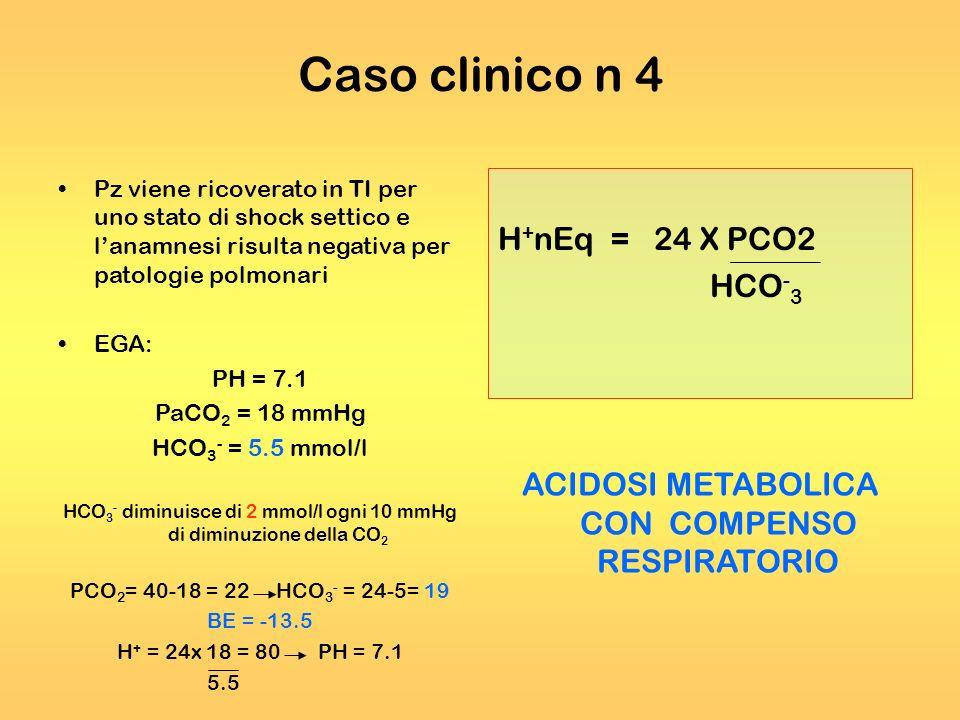 Caso clinico n 4 Pz viene ricoverato in TI per uno stato di shock settico e lanamnesi risulta negativa per patologie polmonari EGA: PH = 7.1 PaCO 2 =