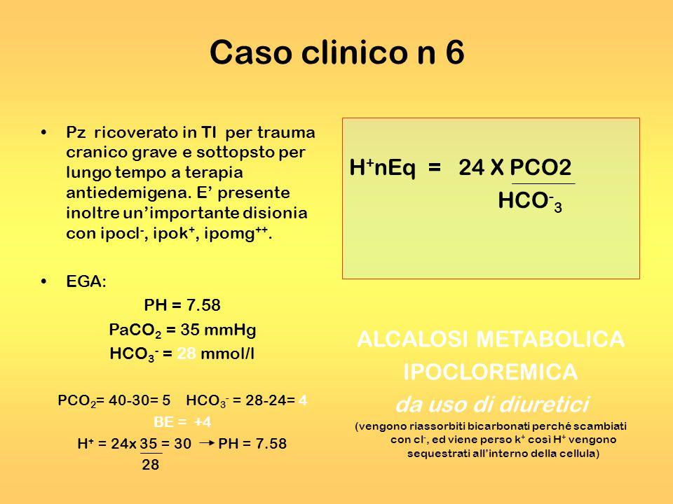 Caso clinico n 6 Pz ricoverato in TI per trauma cranico grave e sottopsto per lungo tempo a terapia antiedemigena. E presente inoltre unimportante dis