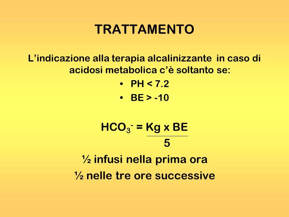 TRATTAMENTO Lindicazione alla terapia alcalinizzante in caso di acidosi metabolica cè soltanto se: PH < 7.2 BE > -10 HCO 3 - = Kg x BE 5 ½ infusi nell
