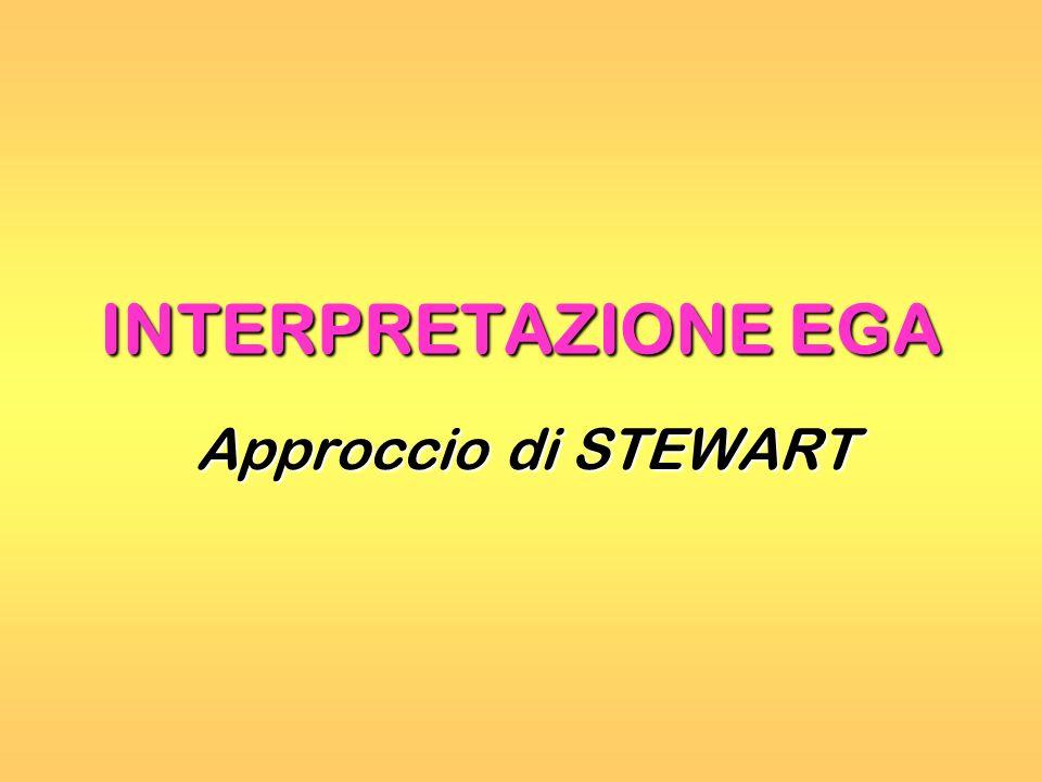 INTERPRETAZIONE EGA Approccio di STEWART