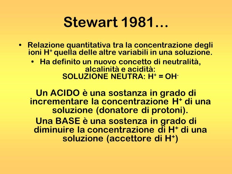 Stewart 1981… Relazione quantitativa tra la concentrazione degli ioni H + quella delle altre variabili in una soluzione. Ha definito un nuovo concetto