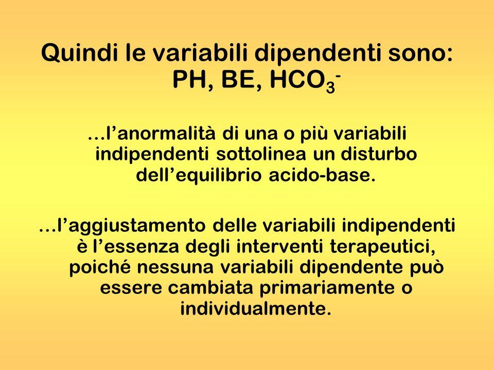 Quindi le variabili dipendenti sono: PH, BE, HCO 3 - …lanormalità di una o più variabili indipendenti sottolinea un disturbo dellequilibrio acido-base