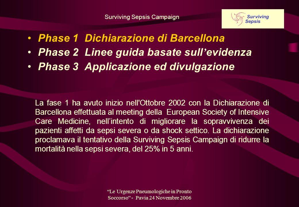 Le Urgenze Pneumologiche in Pronto Soccorso - Pavia 24 Novembre 2006 Phase 1 Dichiarazione di Barcellona Phase 2 Linee guida basate sull evidenza Phas