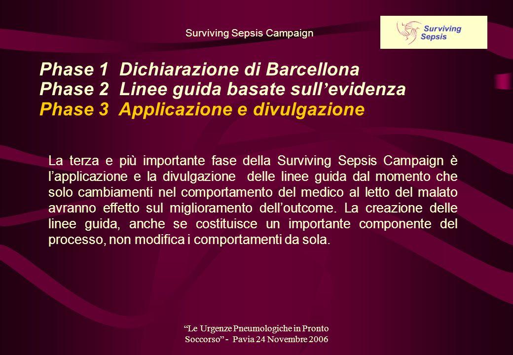 Le Urgenze Pneumologiche in Pronto Soccorso - Pavia 24 Novembre 2006 La terza e più importante fase della Surviving Sepsis Campaign è lapplicazione e