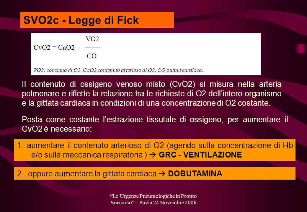 Le Urgenze Pneumologiche in Pronto Soccorso - Pavia 24 Novembre 2006 VO2 CvO2 = CaO2 – CO VO2: consumo di O2, CaO2 contenuto arterioso di O2, CO outpu
