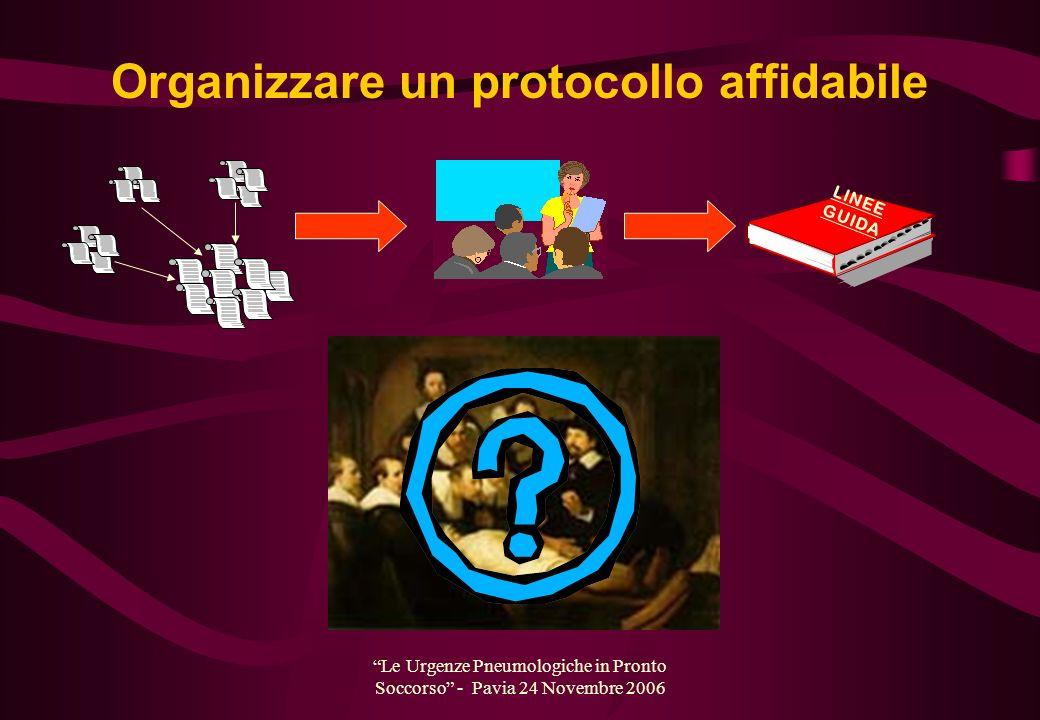 Le Urgenze Pneumologiche in Pronto Soccorso - Pavia 24 Novembre 2006 Organizzare un protocollo affidabile LINEE GUIDA