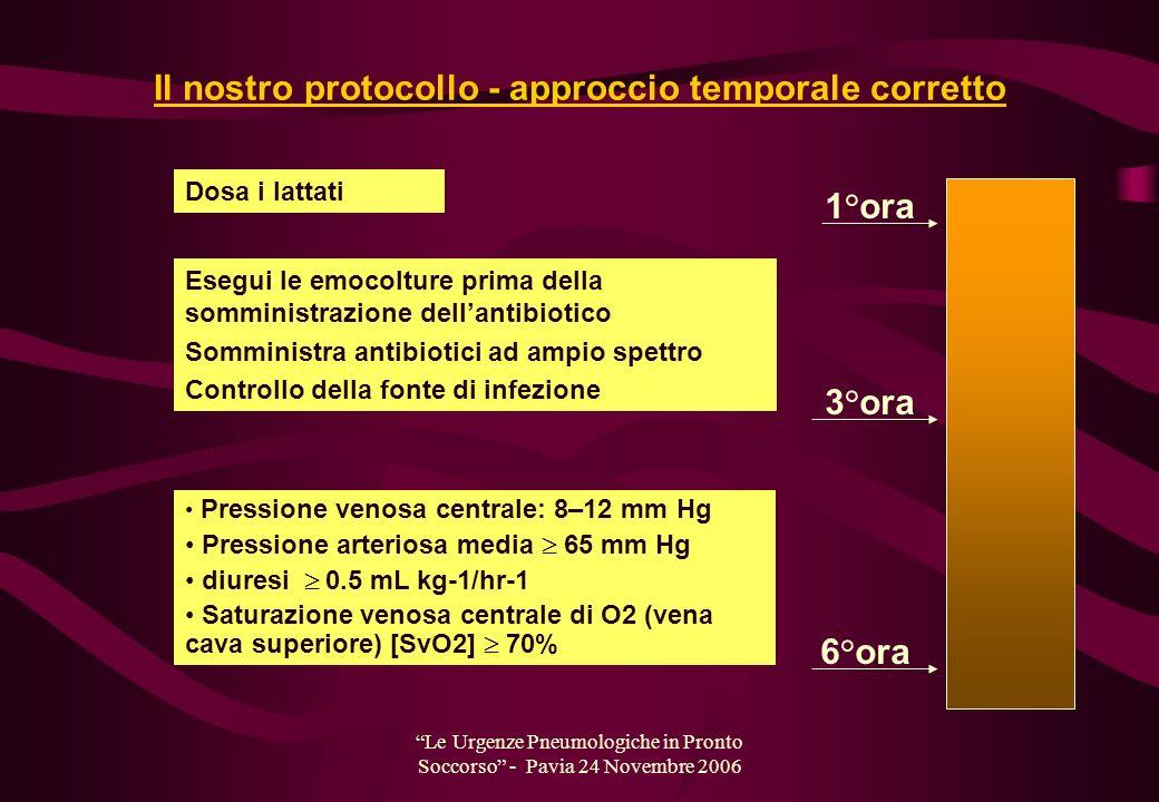 Le Urgenze Pneumologiche in Pronto Soccorso - Pavia 24 Novembre 2006 3°ora 6°ora Esegui le emocolture prima della somministrazione dellantibiotico Som